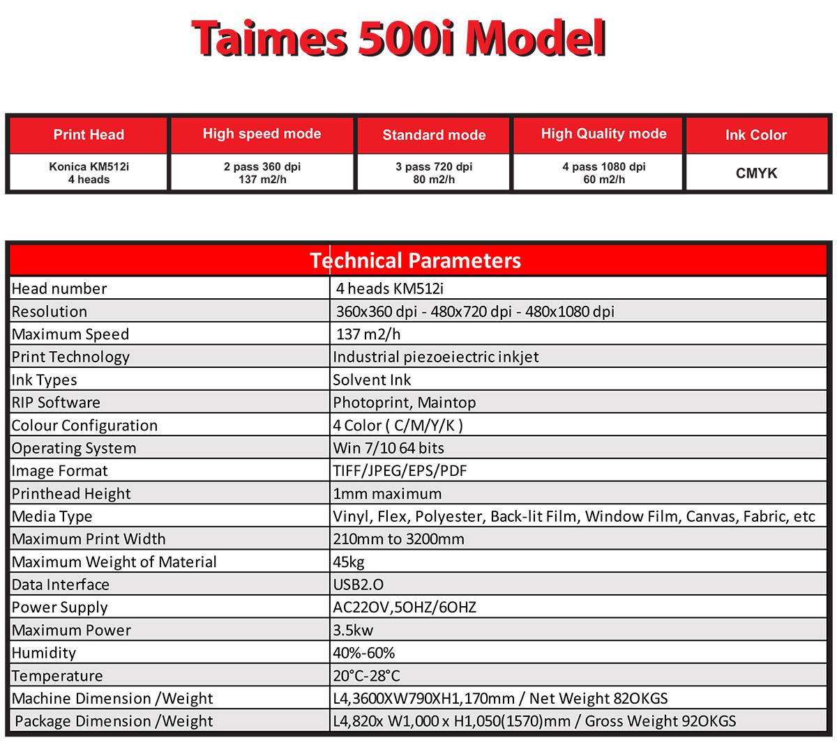 Catalogue-taimes-500i