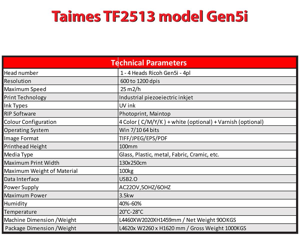 taimes-UV-2513-gen5i